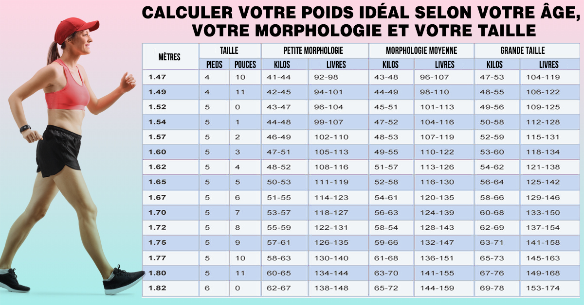 tabla-calcular-peso-ideal